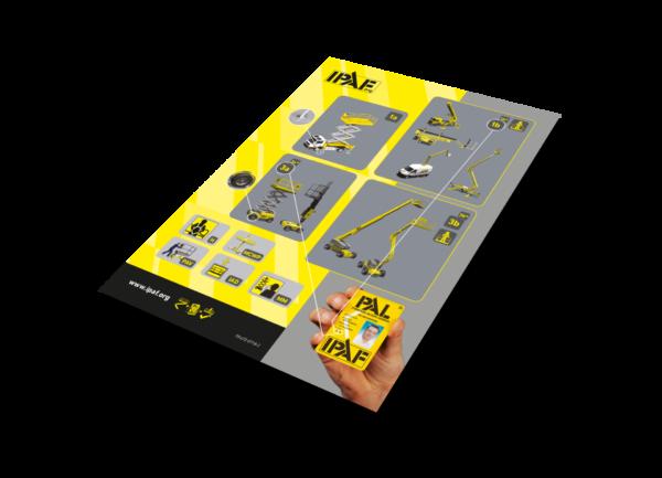 Technische Anleitungen IPAF Kategorien Download  - Poster A2 - IPAF Kategorien