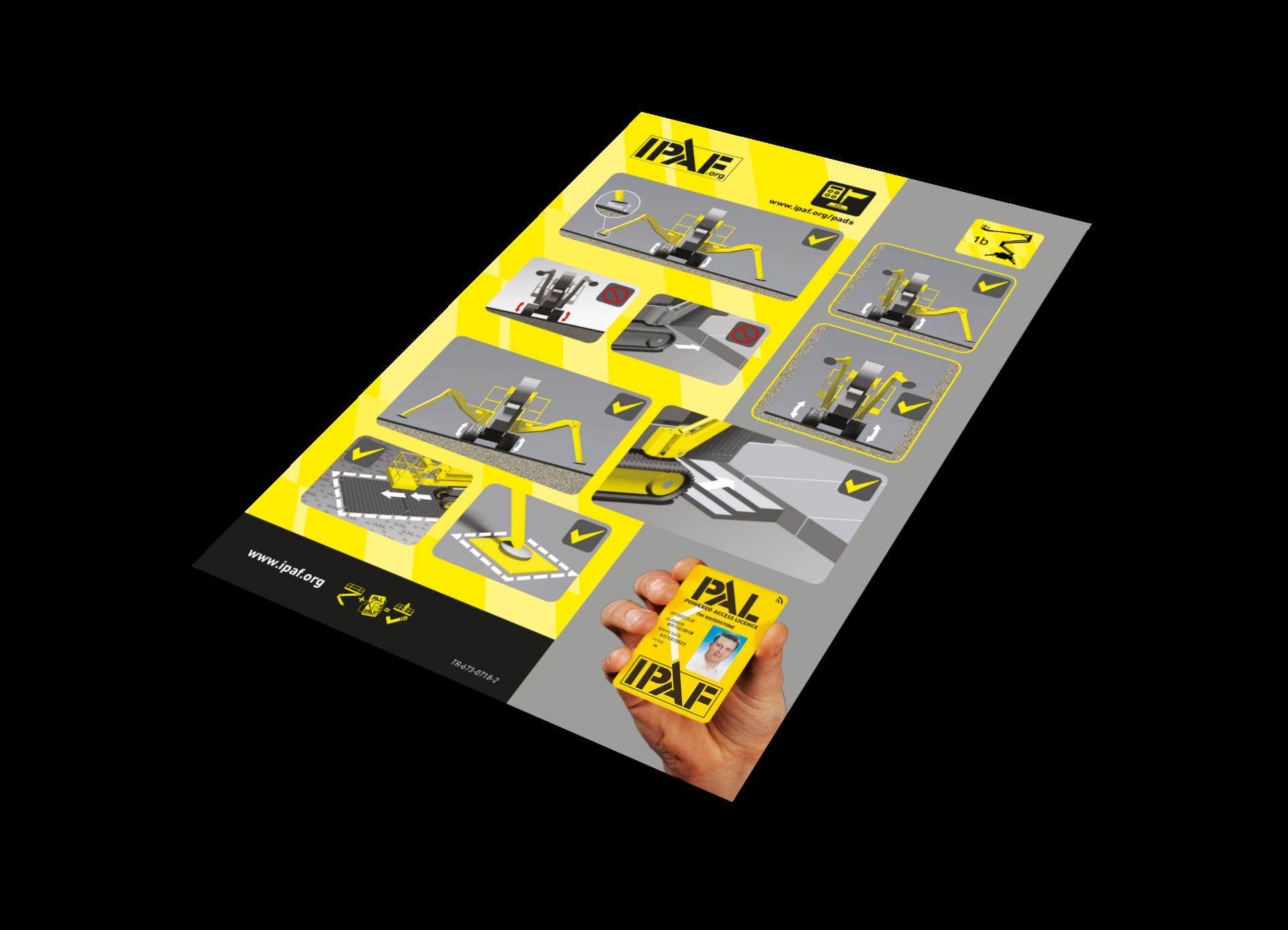 Kampagnen Spyder / Abstützung Poster A2 - Spyder